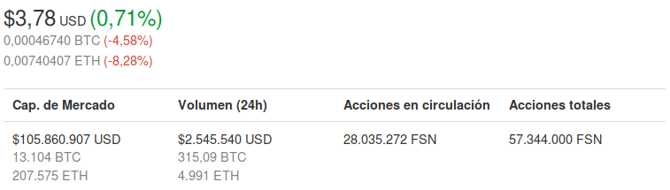 Resumen Financiero 2 - Abril 2018