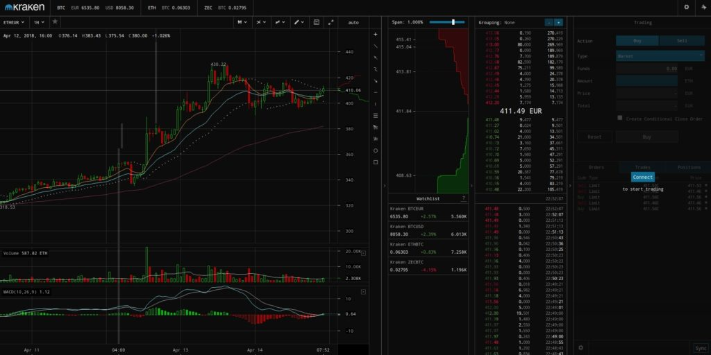 Kraken plataforma de trading